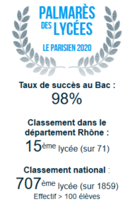 resultats-au-bac-session-2020